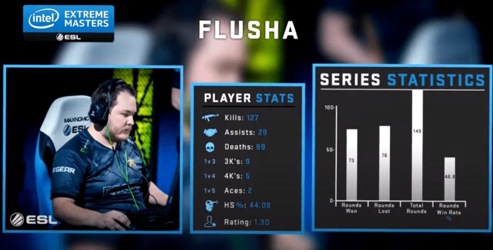 Flusha CS GO
